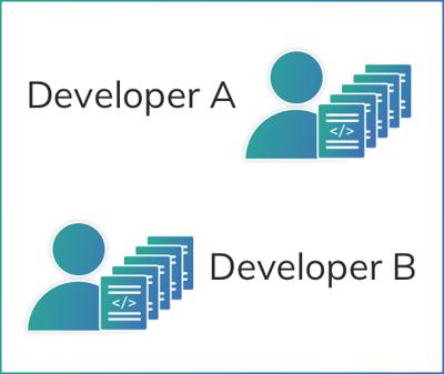 developer_a_b@2x